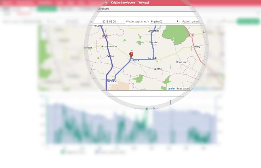 Nowe wykresu monitoringu GPS